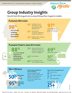 Group Industry Insights image